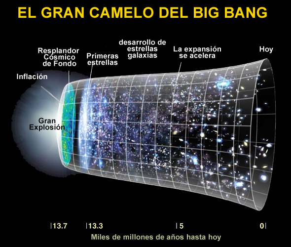 big-bang-camelo